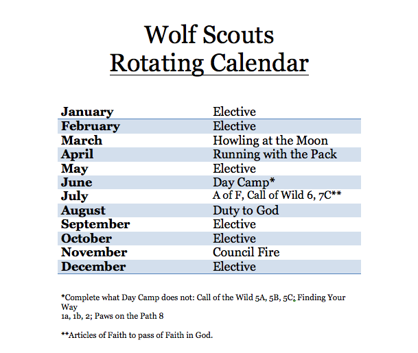 The most simple and effective tracking records for the Wolf Cub Scouts and Faith in God for Boys all located in one place!