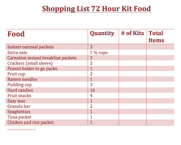 72 Hour Kits, do you have yours? Follow the simple checklist and menu plan to put together everything you need for your Adult 72 Hour Kit today!