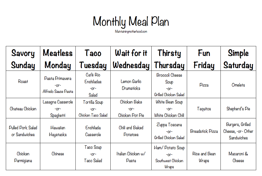 Looking for menu ideas for your family Meal Plan? Here is our meal plan for our family of 8 complete with themed nights and room for variety!