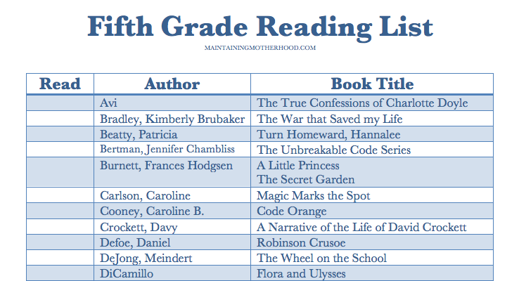 Fifth Grade Summer Reading Book List